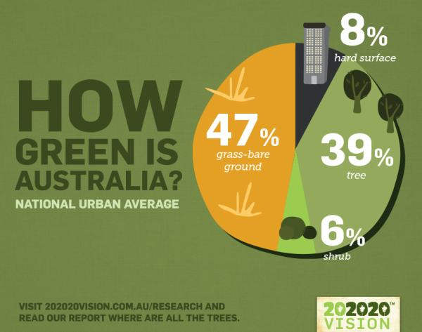 The Changing Face of Urban Forestry