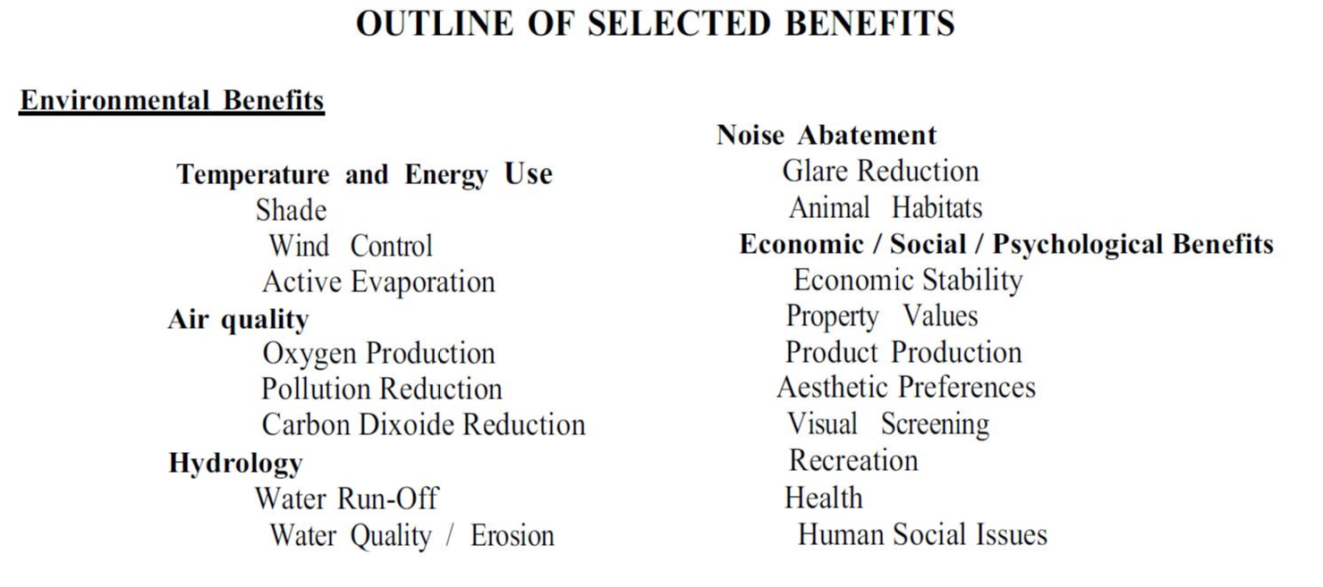 outline of selected benefits